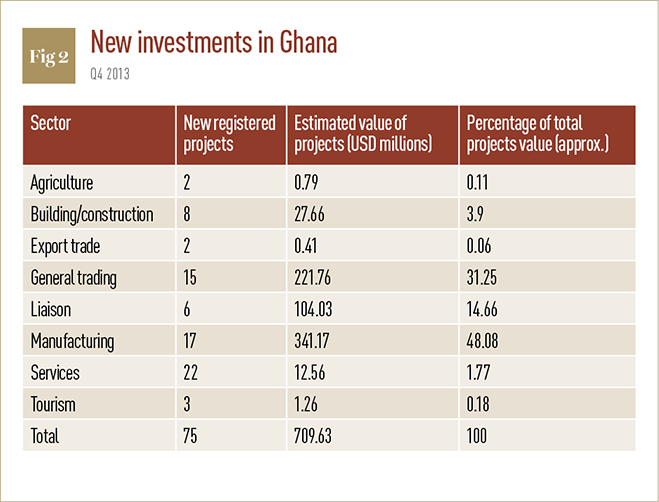 bank ghana thesis world Ghana - country partnership strategy for the period fy2013-fy2016 (english) abstract in july 2011, ghana achieved the world bank group (wbg) per-capita income.
