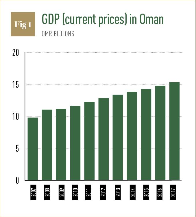 Source: International Monetary Fund. Notes: Post-2010 figures are IMF estimates