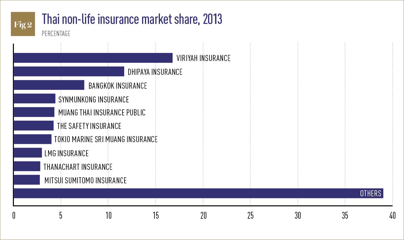 Caribbean Insurance