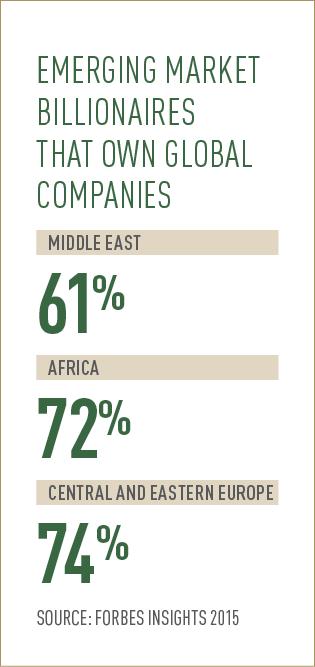 Emerging market billionaires