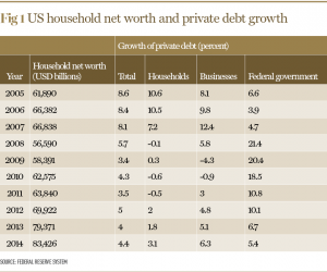 Death by debt Fig 1