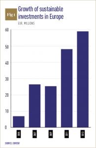 Xeon International graph