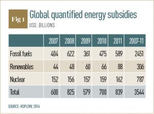 Exploration subsidies