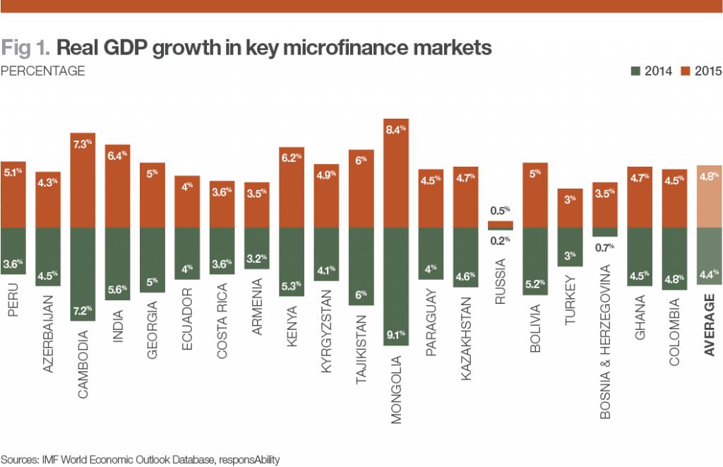microfinance-1
