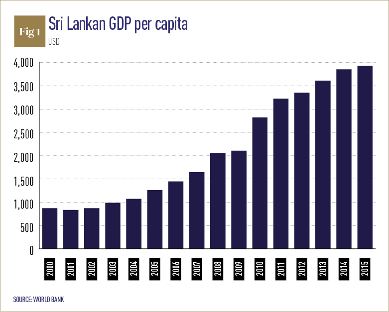 sri lankan banking industry The outlook for the sri lankan banking system is fairly stable, as strong economic growth—real gdp grew by 74% in 2014—and comparatively low real interest rates are helping to drive demand for credit.