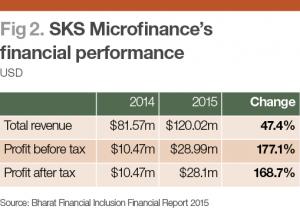 microfinance-new