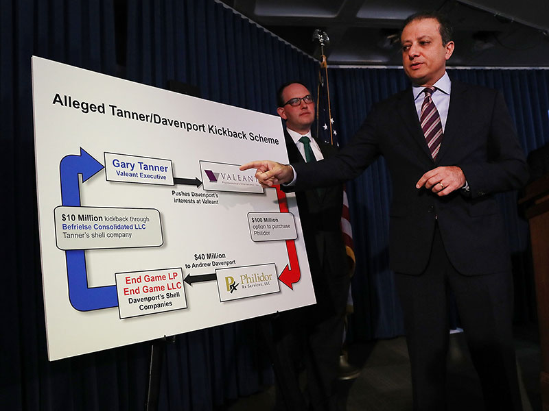 Preet Bharara, US attorney for the Southern District of New York, discusses the charges being faced by Andy Davenport, CEO of Philidor, and Gary Tanner, a former senior Valeant director, for their participation in an illegal kickback scheme