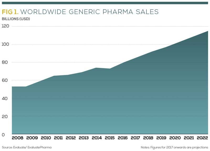 The story of Alvogen and the founding of a pharma empire