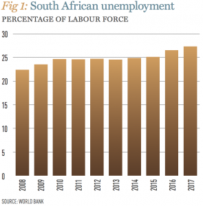 The problems are mounting for South Africa's ailing economy