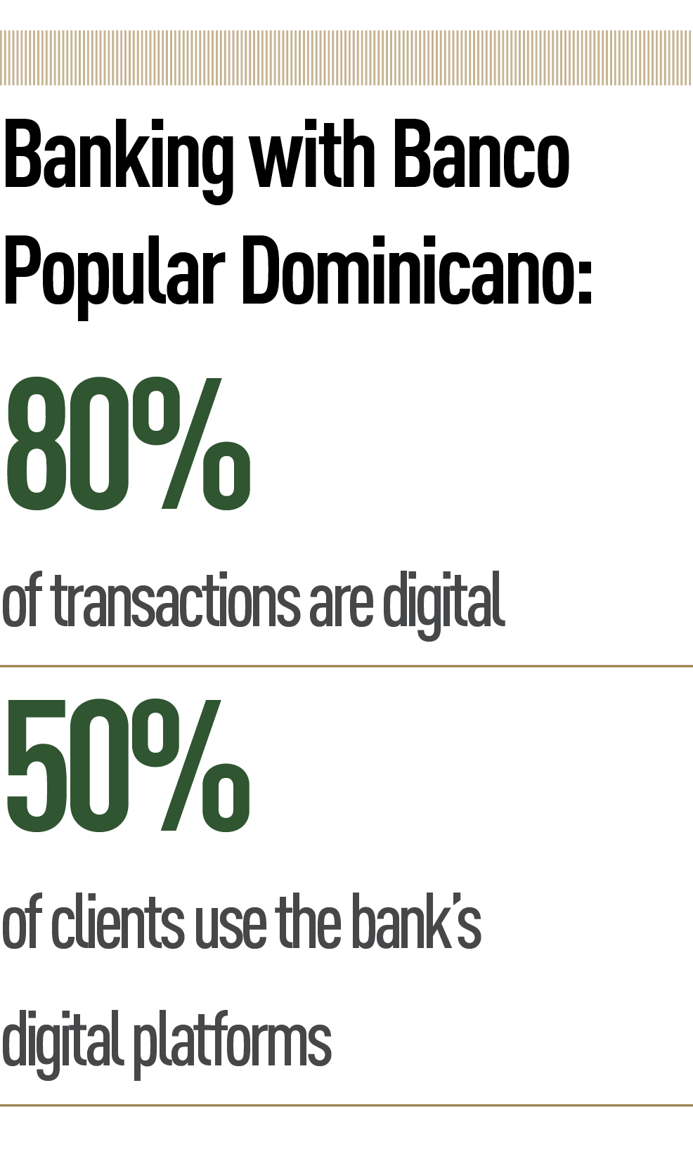 Banco Popular Dominicano Leads The Way With A New Suite Of Digital Products World Finance