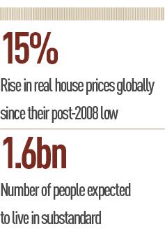 African housing stats Azizi Realtors